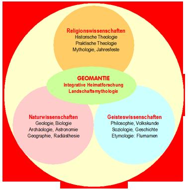 read общая энергетика методические указания и контрольные задания